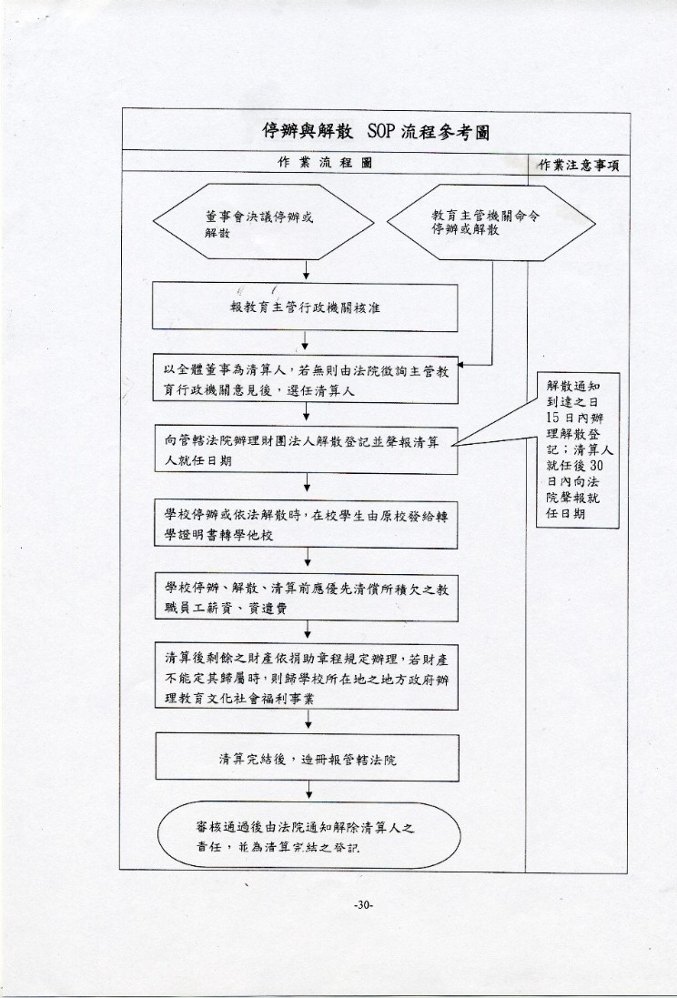 introduction to people organization andmanagement Management skills and management function matrix exhibit 17 1–33 34 how the manager's job ischanging the increasing importance of customers customers: the reason that organizations exist managing customer relationships is the responsibility of all managers and employees.